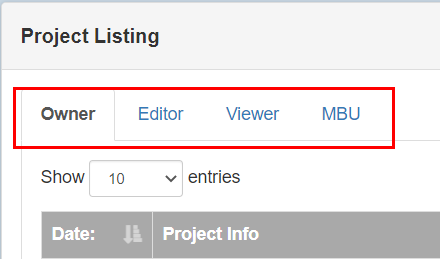 The roles tabs are highlighted in with a red box.